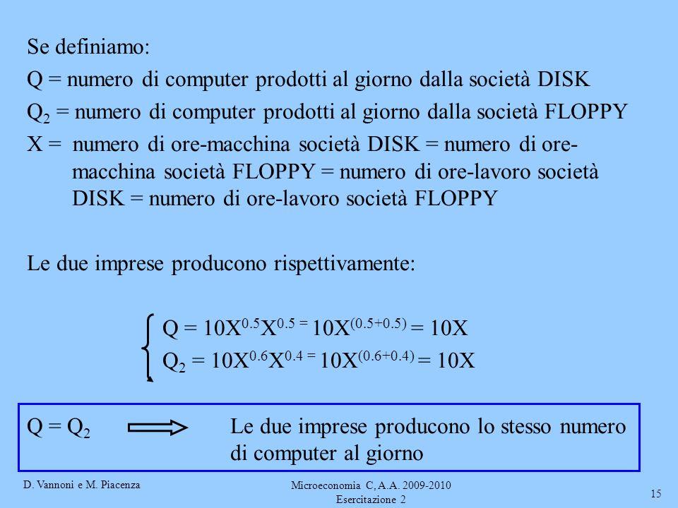 D. Vannoni e M. Piacenza Microeconomia C, A.A. 2009-2010 Esercitazione 2 15 Se definiamo: Q = numero di computer prodotti al giorno dalla società DISK