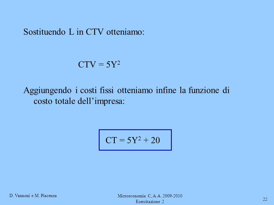 D. Vannoni e M. Piacenza Microeconomia C, A.A. 2009-2010 Esercitazione 2 22 Sostituendo L in CTV otteniamo: CTV = 5Y 2 Aggiungendo i costi fissi otten