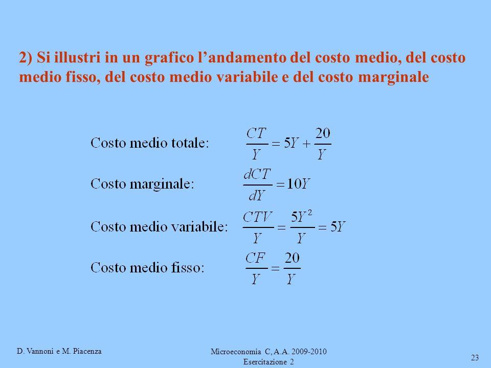 D. Vannoni e M. Piacenza Microeconomia C, A.A. 2009-2010 Esercitazione 2 23 2) Si illustri in un grafico landamento del costo medio, del costo medio f