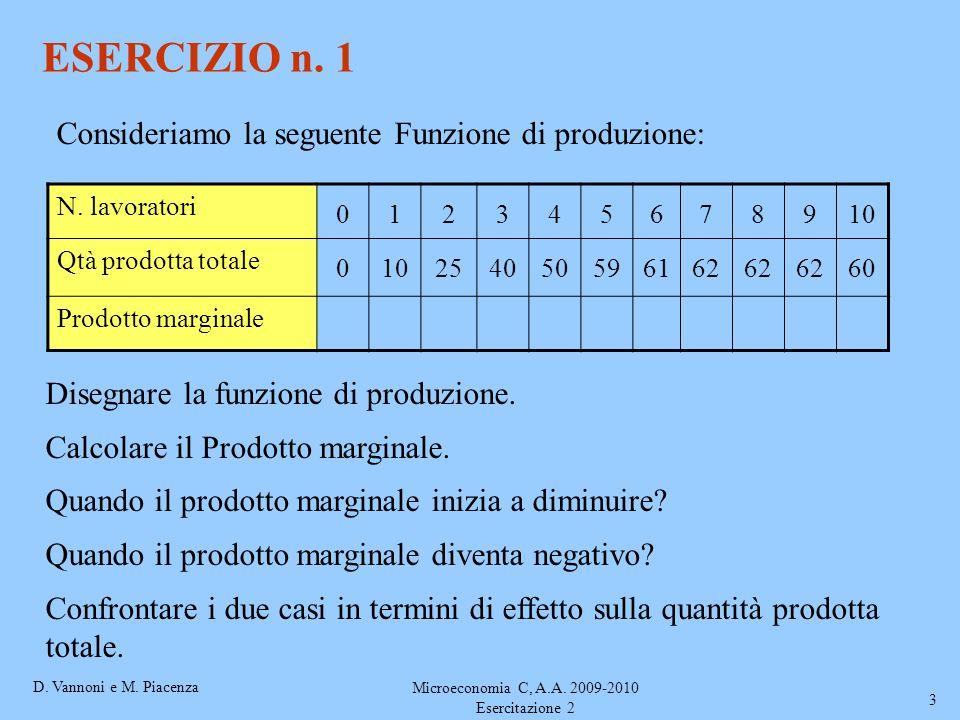D. Vannoni e M. Piacenza Microeconomia C, A.A. 2009-2010 Esercitazione 2 3 ESERCIZIO n. 1 Consideriamo la seguente Funzione di produzione: N. lavorato