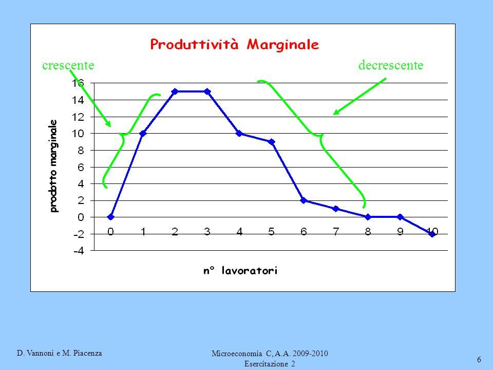 D.Vannoni e M. Piacenza Microeconomia C, A.A. 2009-2010 Esercitazione 2 7 ESERCIZIO n.