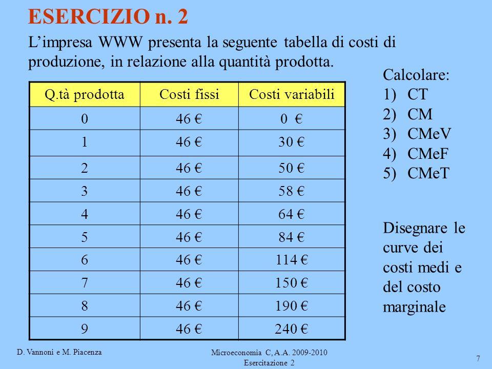 D. Vannoni e M. Piacenza Microeconomia C, A.A. 2009-2010 Esercitazione 2 7 ESERCIZIO n. 2 Limpresa WWW presenta la seguente tabella di costi di produz