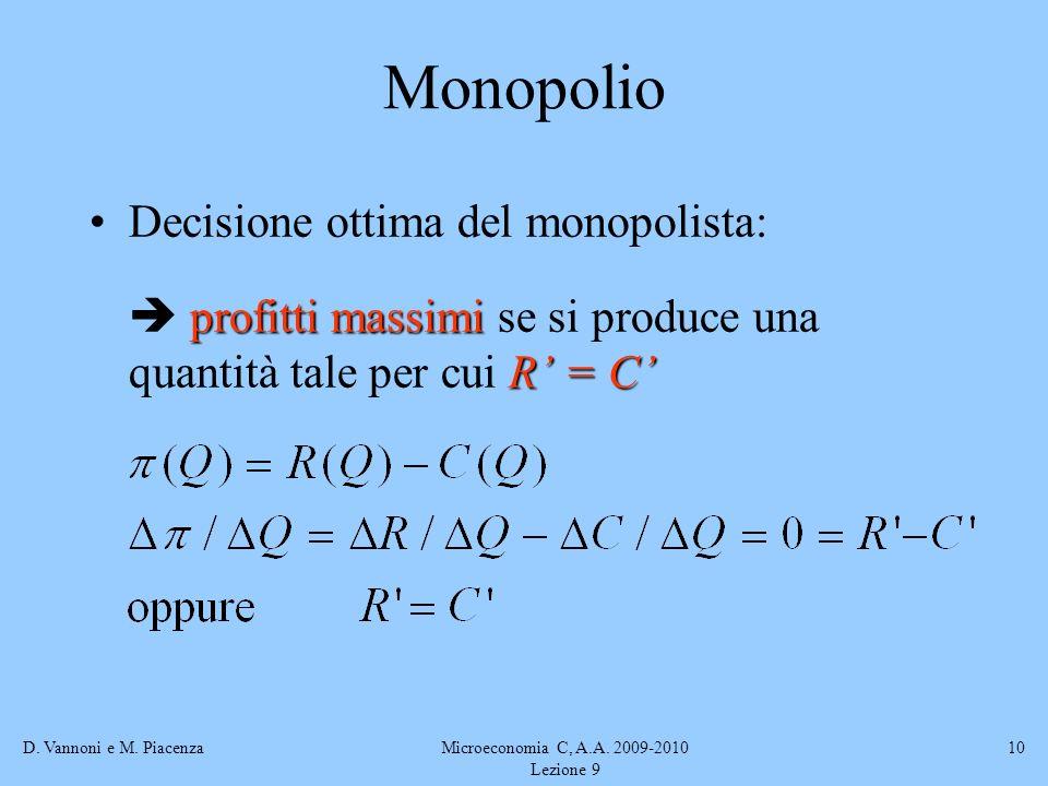 D. Vannoni e M. PiacenzaMicroeconomia C, A.A. 2009-2010 Lezione 9 10 Monopolio Decisione ottima del monopolista: profitti massimi R = C profitti massi