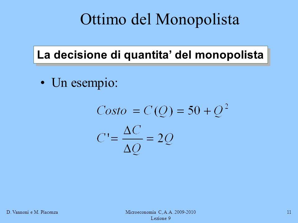 D. Vannoni e M. PiacenzaMicroeconomia C, A.A. 2009-2010 Lezione 9 11 Ottimo del Monopolista Un esempio: La decisione di quantita del monopolista