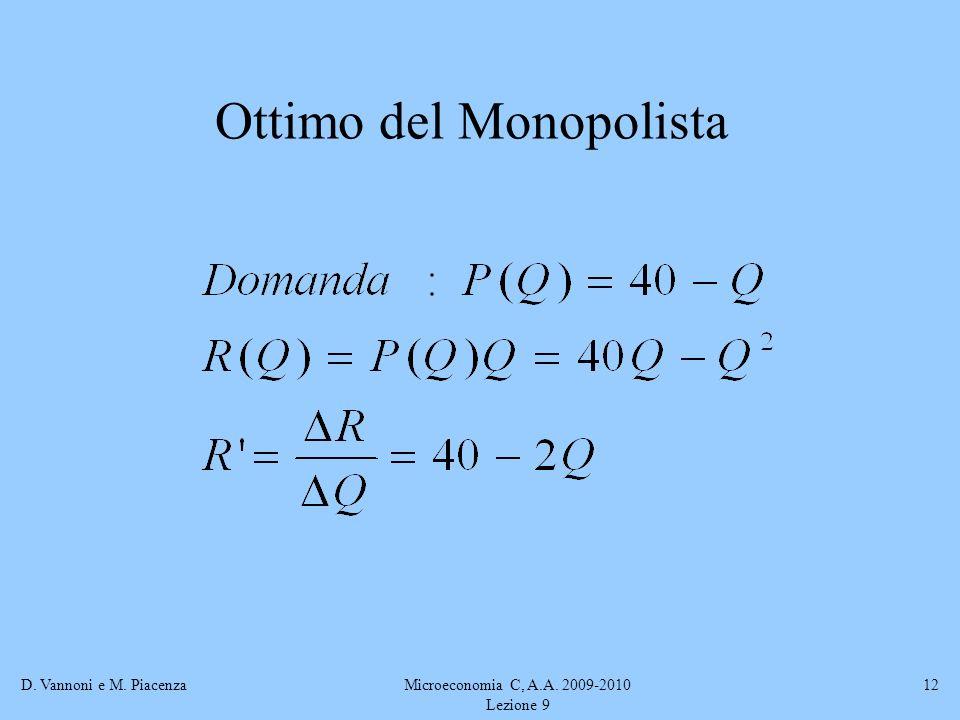 D. Vannoni e M. PiacenzaMicroeconomia C, A.A. 2009-2010 Lezione 9 12 Ottimo del Monopolista
