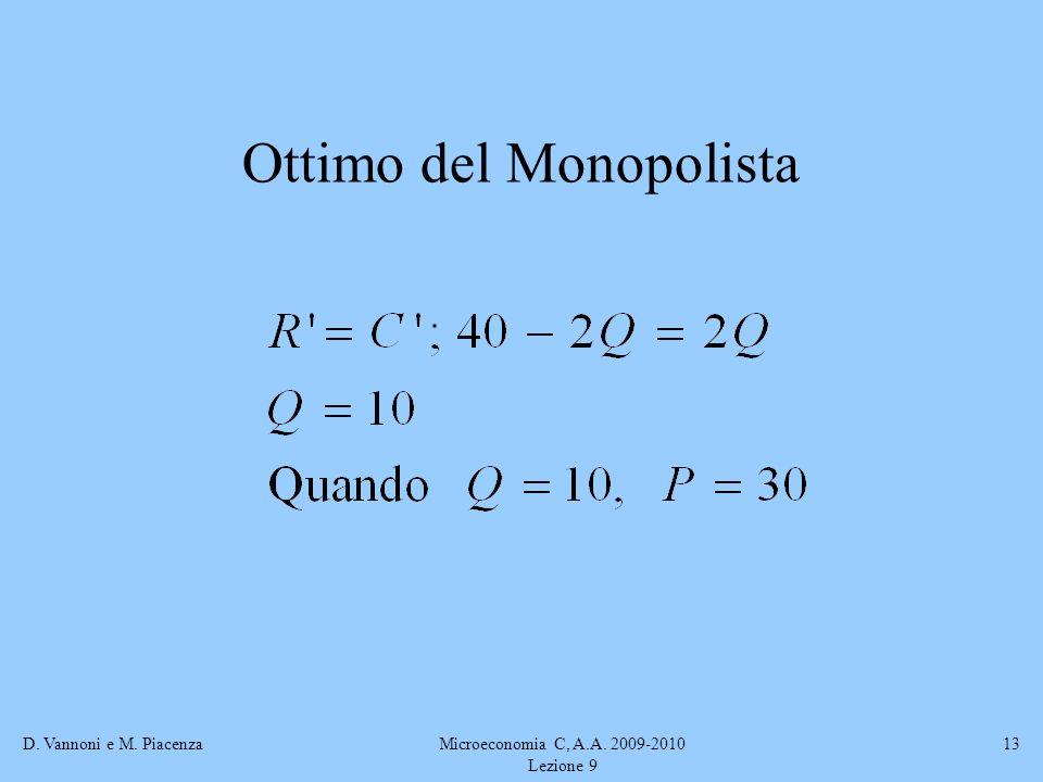 D. Vannoni e M. PiacenzaMicroeconomia C, A.A. 2009-2010 Lezione 9 13 Ottimo del Monopolista