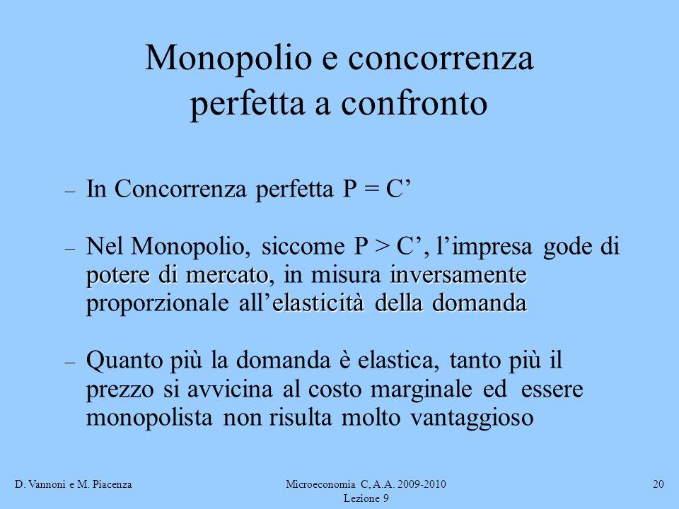 D. Vannoni e M. PiacenzaMicroeconomia C, A.A. 2009-2010 Lezione 9 20 Monopolio e concorrenza perfetta a confronto – In Concorrenza perfetta P = C pote