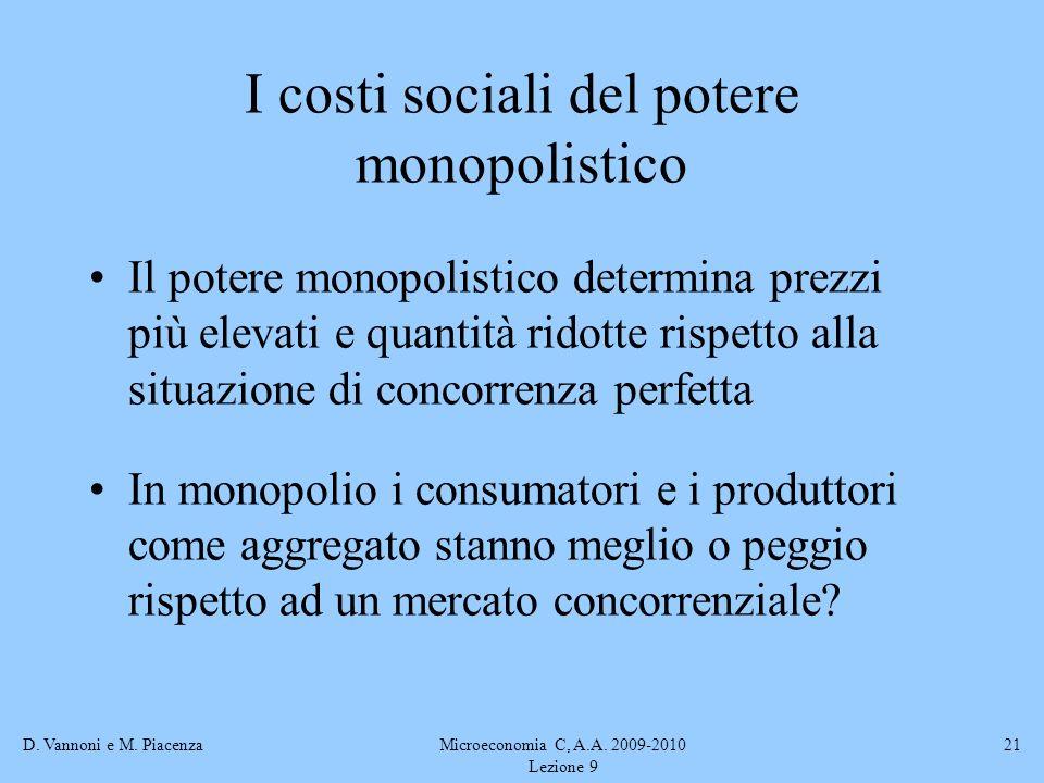 D. Vannoni e M. PiacenzaMicroeconomia C, A.A. 2009-2010 Lezione 9 21 I costi sociali del potere monopolistico Il potere monopolistico determina prezzi