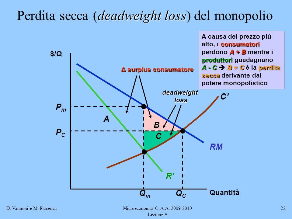 D. Vannoni e M. PiacenzaMicroeconomia C, A.A. 2009-2010 Lezione 9 22 B A Δ surplus consumatore deadweightloss consumatori A + B produttori A - CB + Cp