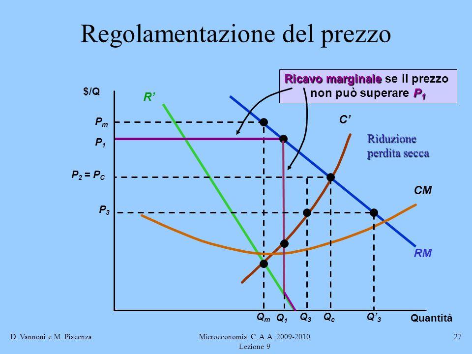 D. Vannoni e M. PiacenzaMicroeconomia C, A.A. 2009-2010 Lezione 9 27 RM R C PmPm QmQm CM P1P1 Q1Q1 Ricavo marginale Ricavo marginale se il prezzo P 1