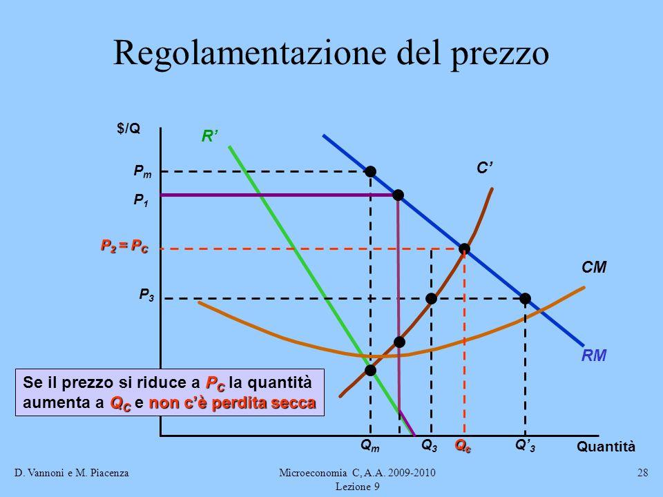 D. Vannoni e M. PiacenzaMicroeconomia C, A.A. 2009-2010 Lezione 9 28 RM R C PmPm QmQm CM Regolamentazione del prezzo $/Q Quantità P 2 = P C QcQcQcQc P
