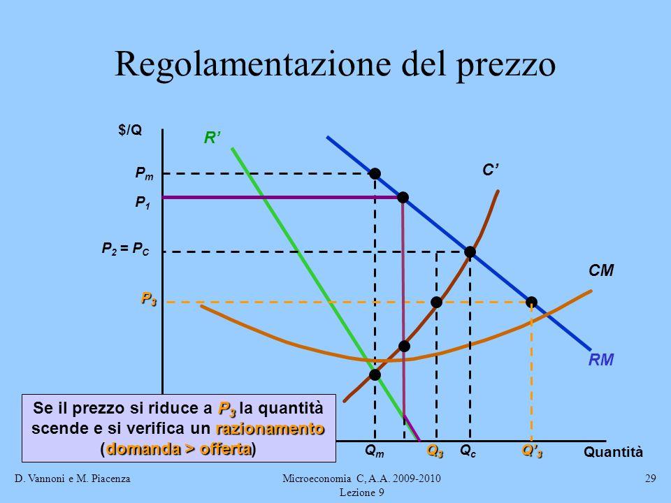 D. Vannoni e M. PiacenzaMicroeconomia C, A.A. 2009-2010 Lezione 9 29 RM R C PmPm QmQm CM Regolamentazione del prezzo $/Q Quantità P 2 = P C QcQc P3P3P