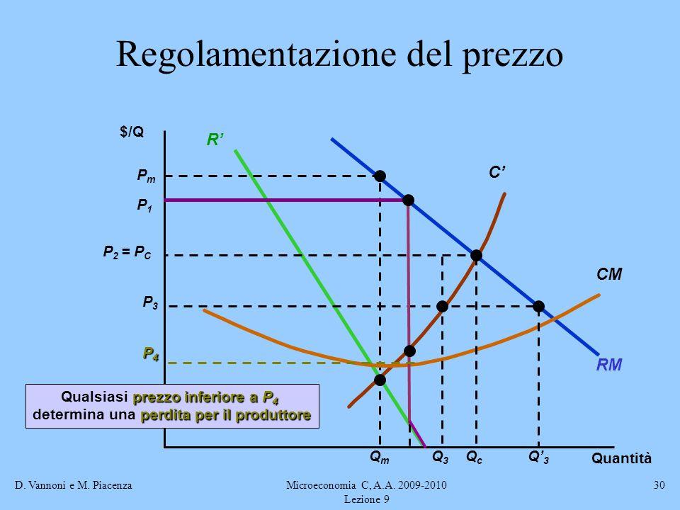 D. Vannoni e M. PiacenzaMicroeconomia C, A.A. 2009-2010 Lezione 9 30 RM R C PmPm QmQm CM Regolamentazione del prezzo $/Q Quantità P 2 = P C QcQc P3P3