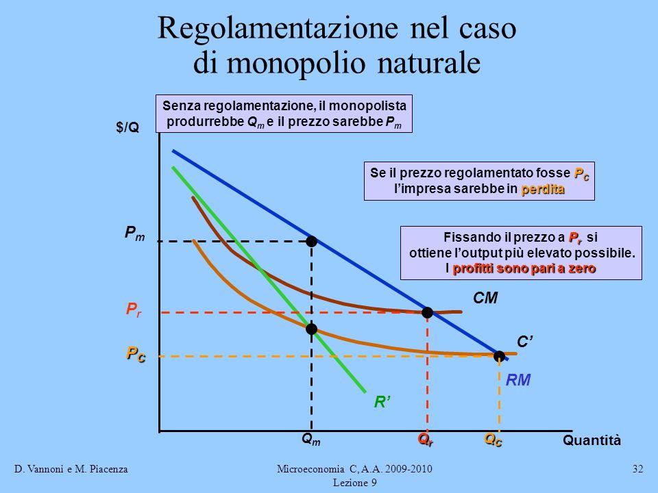 D. Vannoni e M. PiacenzaMicroeconomia C, A.A. 2009-2010 Lezione 9 32 C CM RM R $/Q Quantità P r Fissando il prezzo a P r si ottiene loutput più elevat