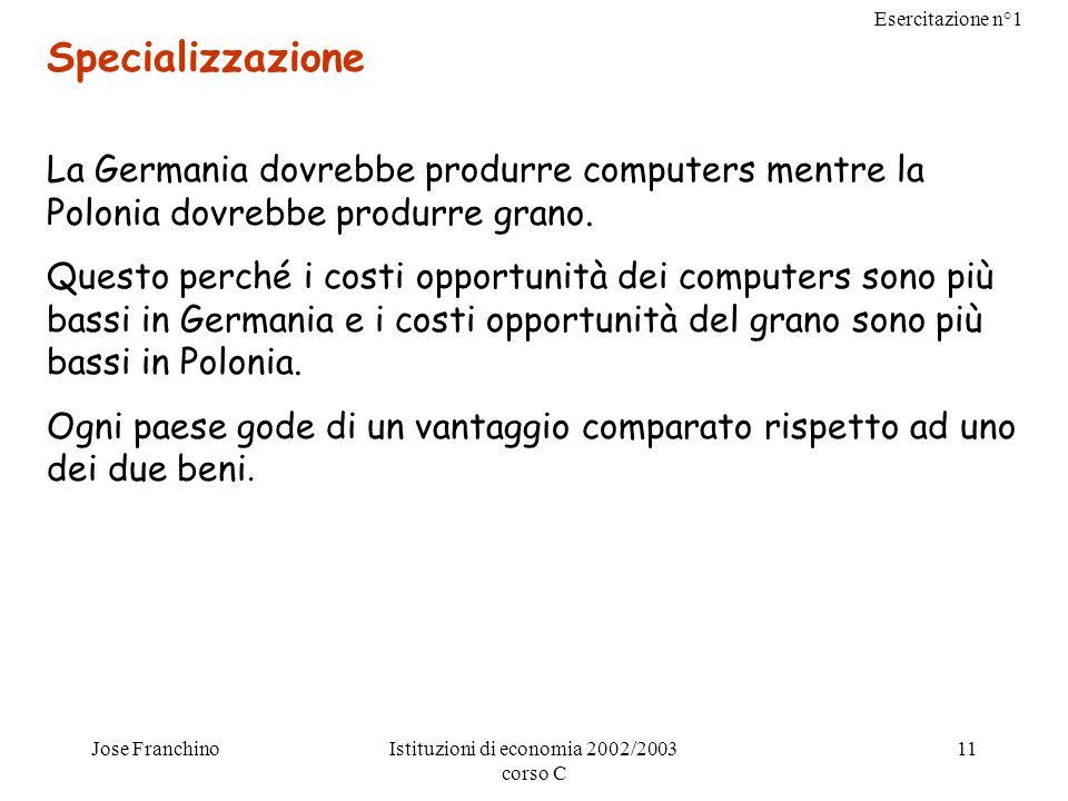 Esercitazione n°1 Jose FranchinoIstituzioni di economia 2002/2003 corso C 11 Specializzazione La Germania dovrebbe produrre computers mentre la Poloni