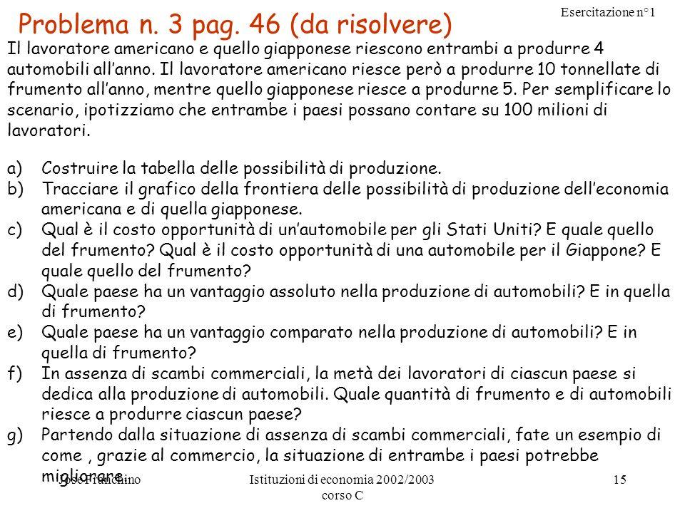 Esercitazione n°1 Jose FranchinoIstituzioni di economia 2002/2003 corso C 15 Problema n. 3 pag. 46 (da risolvere) Il lavoratore americano e quello gia
