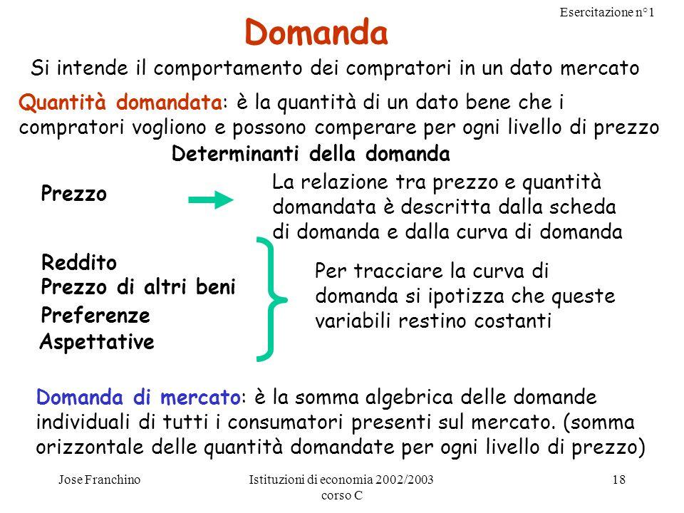 Esercitazione n°1 Jose FranchinoIstituzioni di economia 2002/2003 corso C 18 Domanda Si intende il comportamento dei compratori in un dato mercato Qua