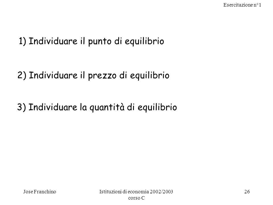 Esercitazione n°1 Jose FranchinoIstituzioni di economia 2002/2003 corso C 26 1) Individuare il punto di equilibrio 2) Individuare il prezzo di equilib