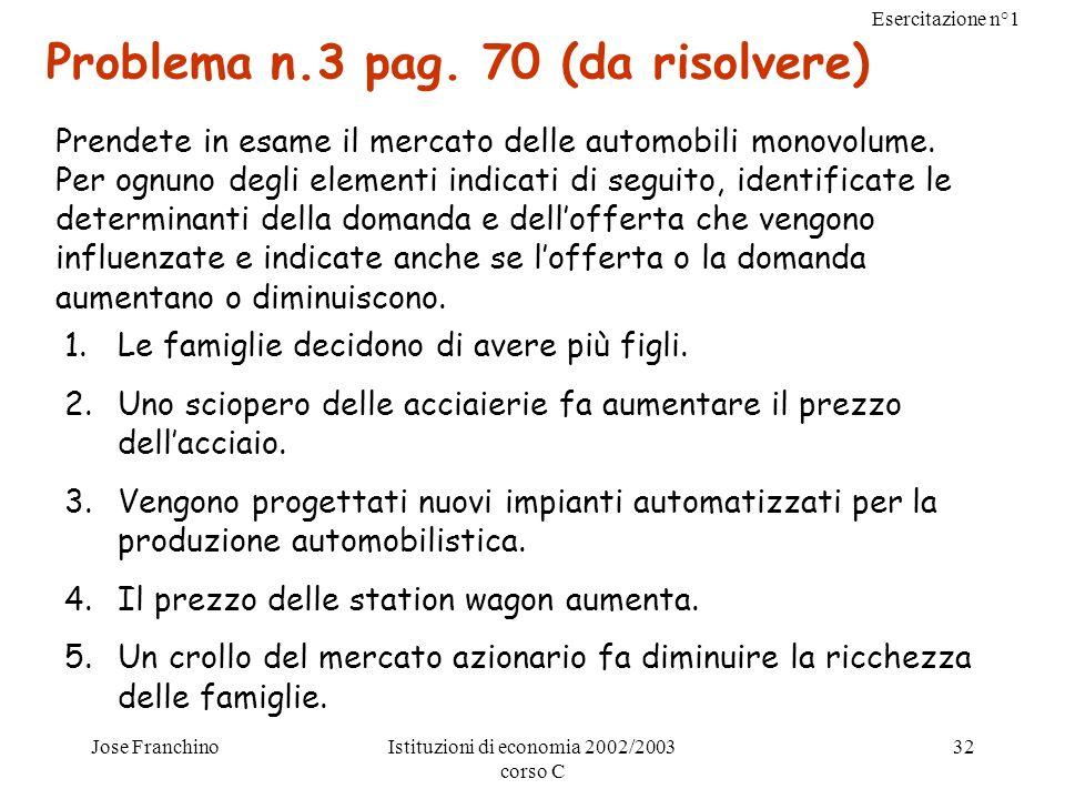 Esercitazione n°1 Jose FranchinoIstituzioni di economia 2002/2003 corso C 32 Problema n.3 pag. 70 (da risolvere) Prendete in esame il mercato delle au