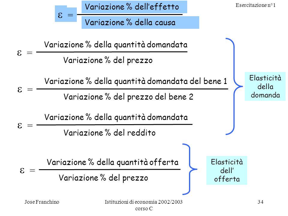 Esercitazione n°1 Jose FranchinoIstituzioni di economia 2002/2003 corso C 34 Variazione % delleffetto Variazione % della causa = Variazione % della qu