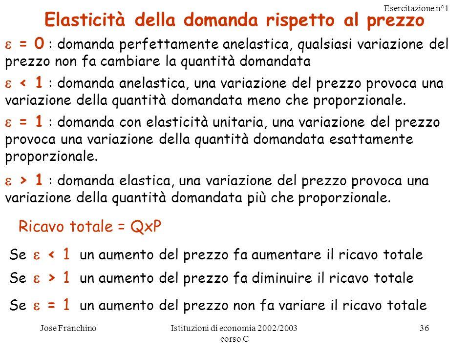 Esercitazione n°1 Jose FranchinoIstituzioni di economia 2002/2003 corso C 36 Elasticità della domanda rispetto al prezzo = 0 : domanda perfettamente a