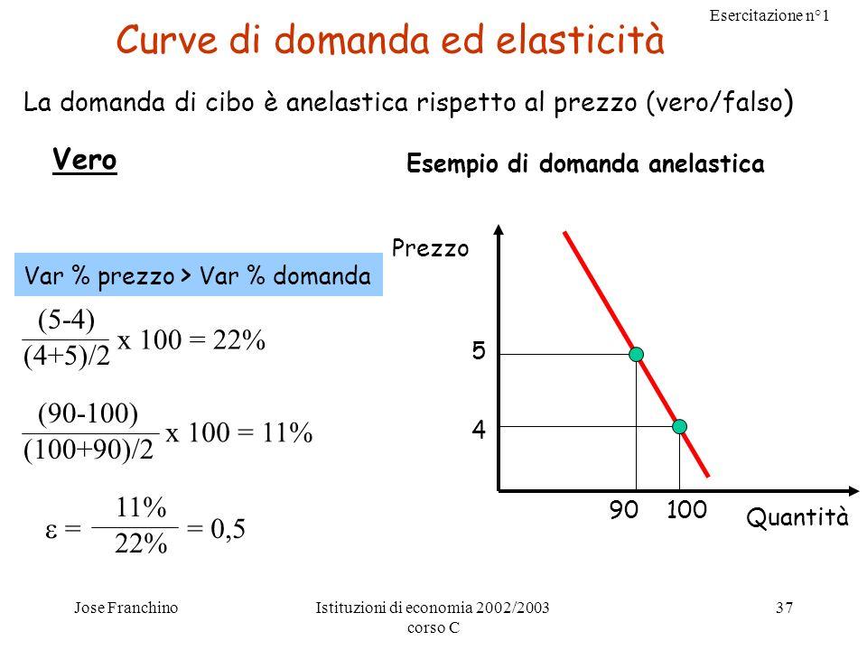 Esercitazione n°1 Jose FranchinoIstituzioni di economia 2002/2003 corso C 37 Curve di domanda ed elasticità Prezzo Quantità 5 4 90100 La domanda di ci