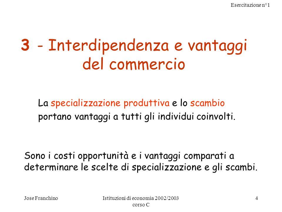 Jose FranchinoIstituzioni di economia 2002/2003 corso C 4 3 - Interdipendenza e vantaggi del commercio La specializzazione produttiva e lo scambio por