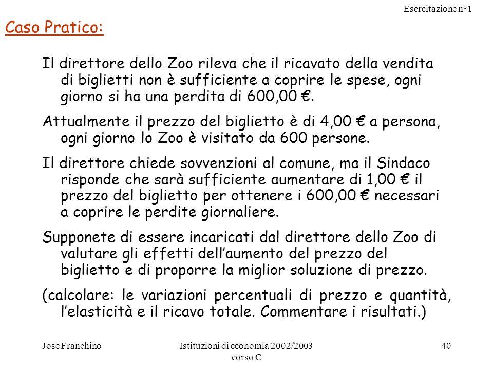 Esercitazione n°1 Jose FranchinoIstituzioni di economia 2002/2003 corso C 40 Caso Pratico: Il direttore dello Zoo rileva che il ricavato della vendita