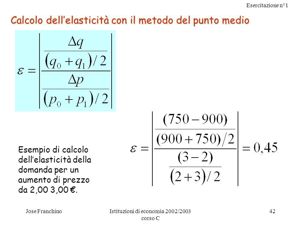 Esercitazione n°1 Jose FranchinoIstituzioni di economia 2002/2003 corso C 42 Calcolo dellelasticità con il metodo del punto medio Esempio di calcolo d