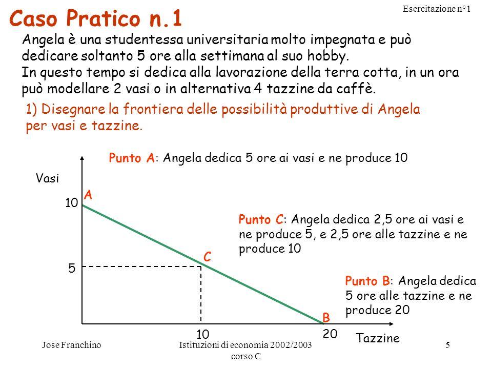 Esercitazione n°1 Jose FranchinoIstituzioni di economia 2002/2003 corso C 5 Caso Pratico n.1 Angela è una studentessa universitaria molto impegnata e