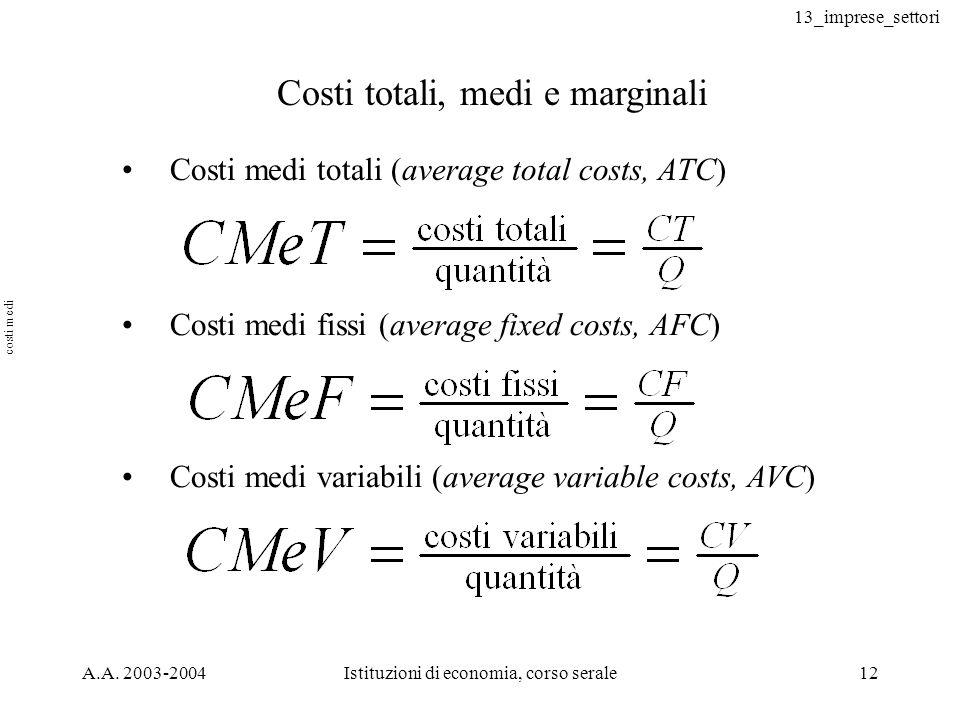 13_imprese_settori A.A. 2003-2004Istituzioni di economia, corso serale12 Costi totali, medi e marginali Costi medi totali (average total costs, ATC) C