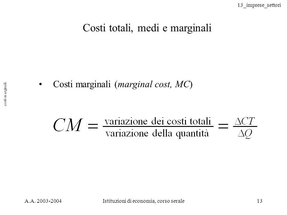 13_imprese_settori A.A. 2003-2004Istituzioni di economia, corso serale13 Costi totali, medi e marginali Costi marginali (marginal cost, MC) costi marg