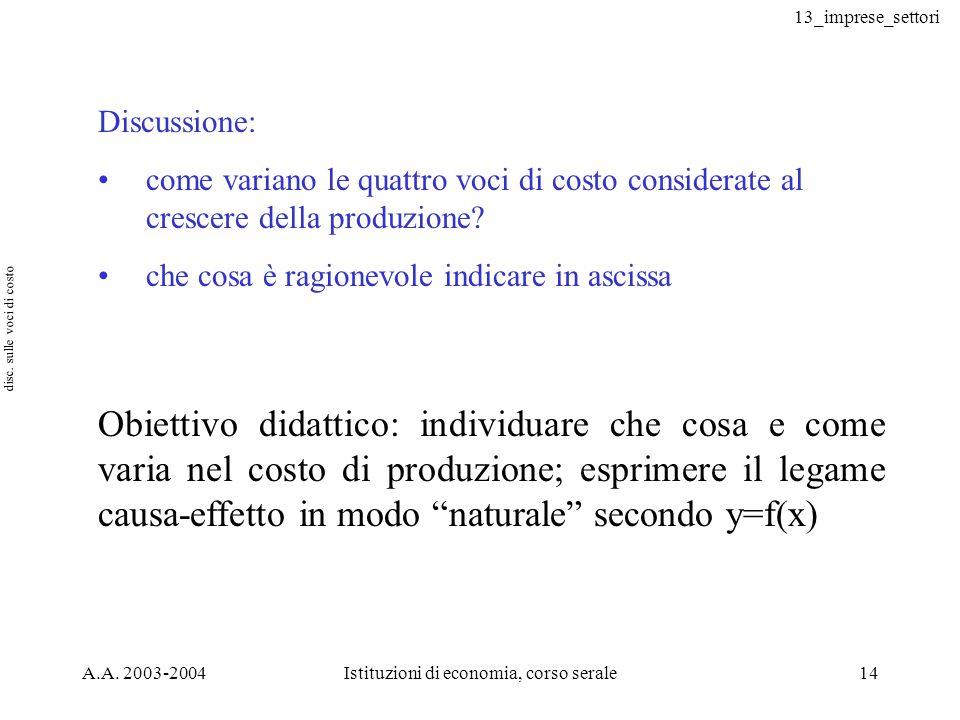 13_imprese_settori A.A. 2003-2004Istituzioni di economia, corso serale14 Discussione: come variano le quattro voci di costo considerate al crescere de