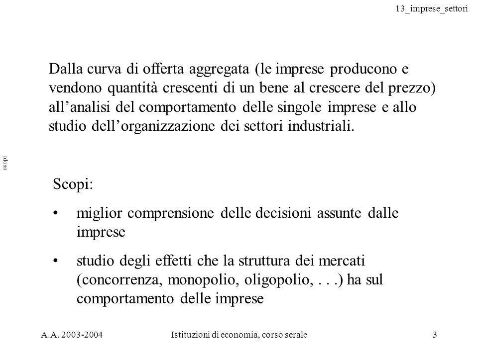 13_imprese_settori A.A. 2003-2004Istituzioni di economia, corso serale3 Dalla curva di offerta aggregata (le imprese producono e vendono quantità cres
