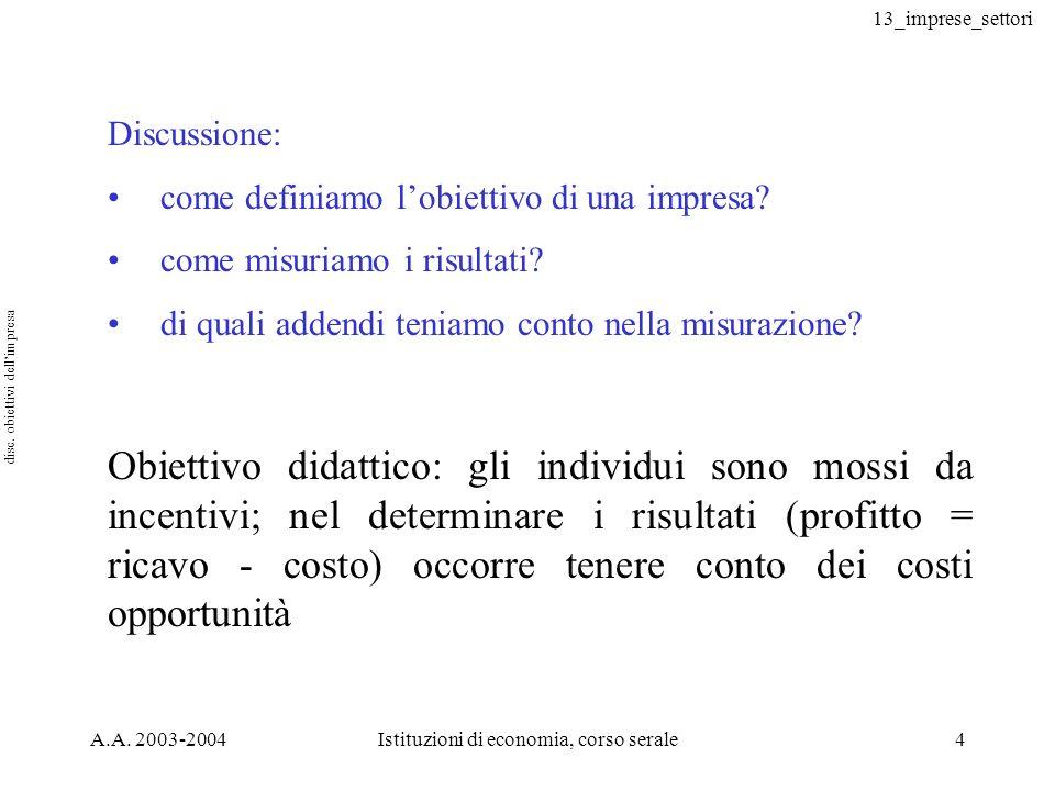 13_imprese_settori A.A. 2003-2004Istituzioni di economia, corso serale4 Discussione: come definiamo lobiettivo di una impresa? come misuriamo i risult