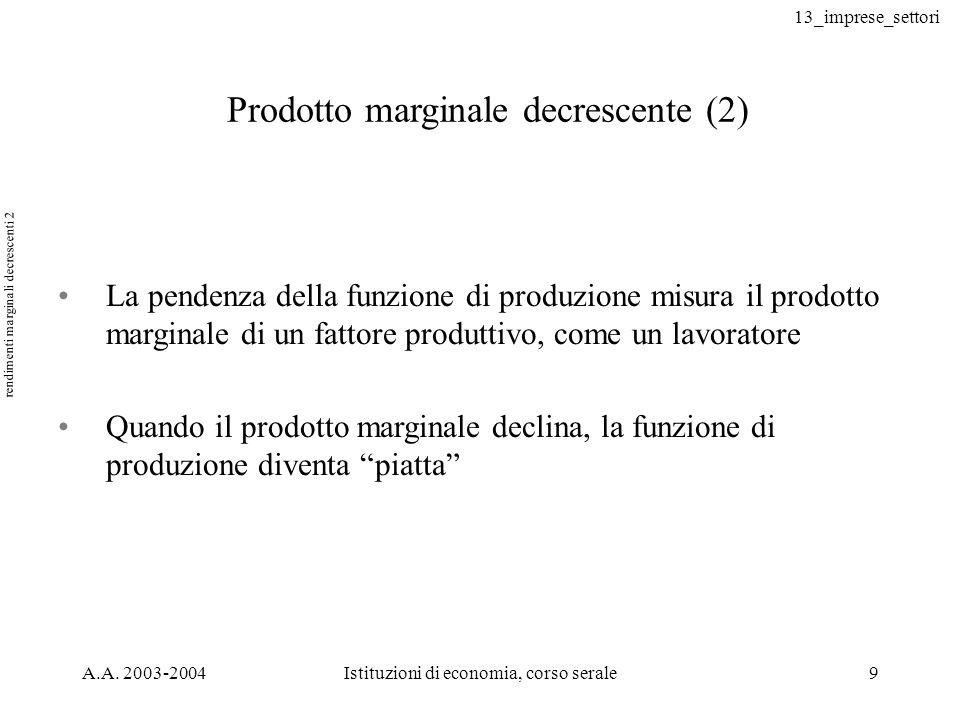 13_imprese_settori A.A. 2003-2004Istituzioni di economia, corso serale9 rendimenti marginali decrescenti 2 Prodotto marginale decrescente (2) La pende