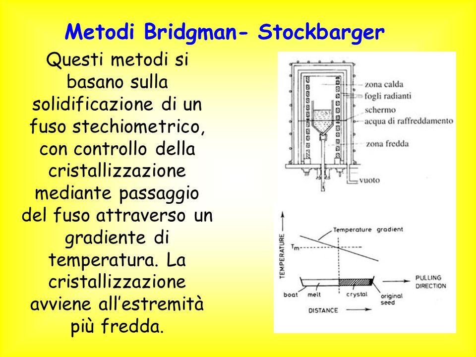 Metodi Bridgman- Stockbarger Questi metodi si basano sulla solidificazione di un fuso stechiometrico, con controllo della cristallizzazione mediante p