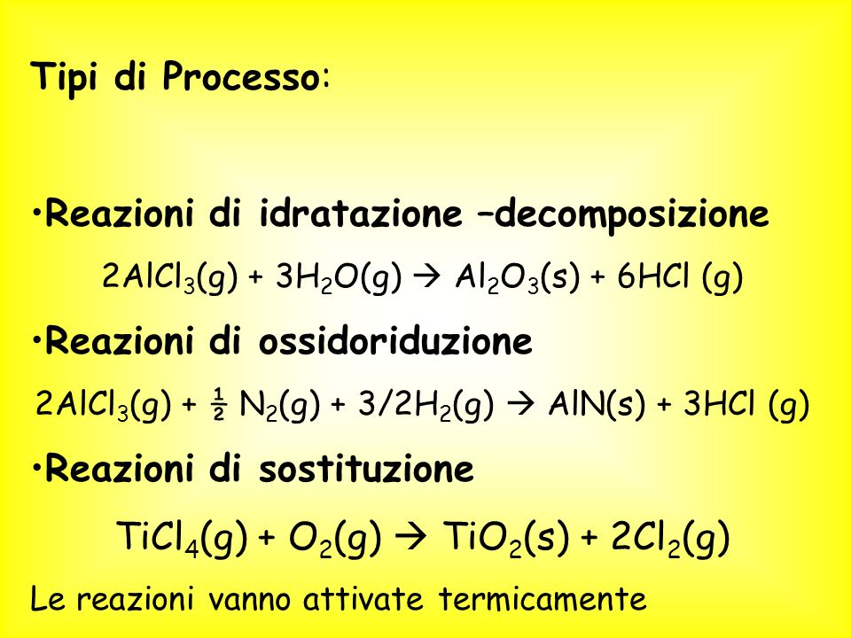 Tipi di Processo: Reazioni di idratazione –decomposizione 2AlCl 3 (g) + 3H 2 O(g) Al 2 O 3 (s) + 6HCl (g) Reazioni di ossidoriduzione 2AlCl 3 (g) + ½