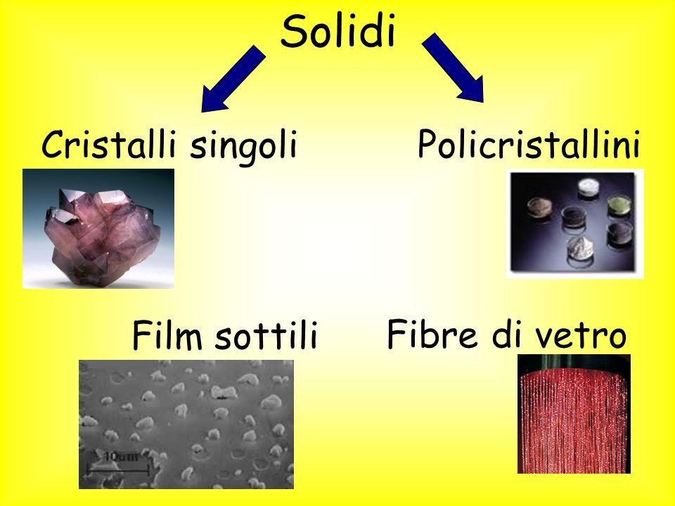 Solidi Cristalli singoliPolicristallini Film sottili Fibre di vetro
