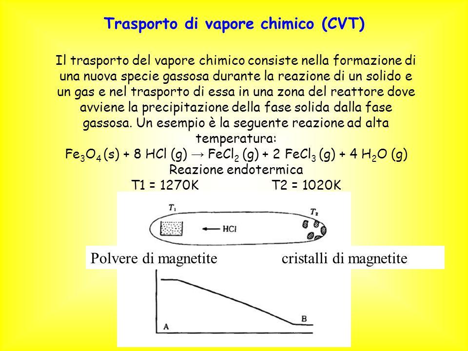 Trasporto di vapore chimico (CVT) Il trasporto del vapore chimico consiste nella formazione di una nuova specie gassosa durante la reazione di un soli
