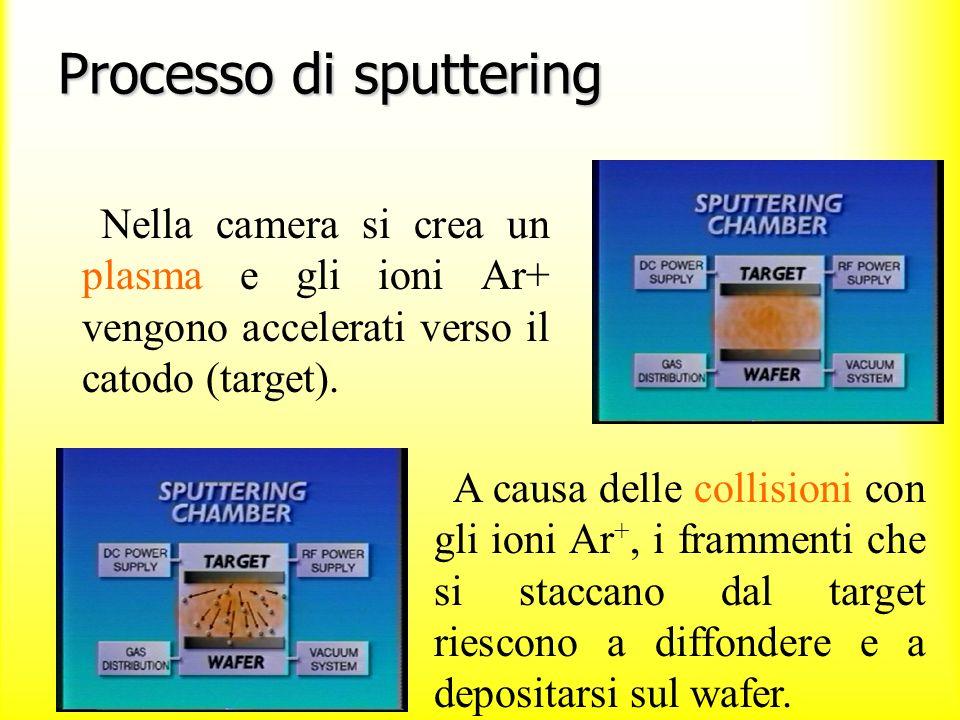 Sputtering 4 di 5 Nella camera si crea un plasma e gli ioni Ar+ vengono accelerati verso il catodo (target). A causa delle collisioni con gli ioni Ar
