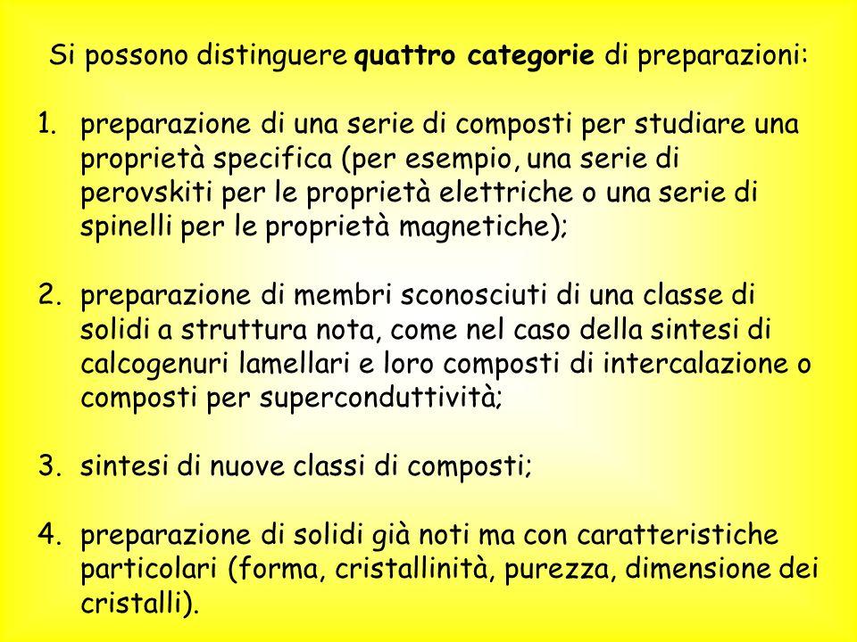 Si possono distinguere quattro categorie di preparazioni: 1.preparazione di una serie di composti per studiare una proprietà specifica (per esempio, u