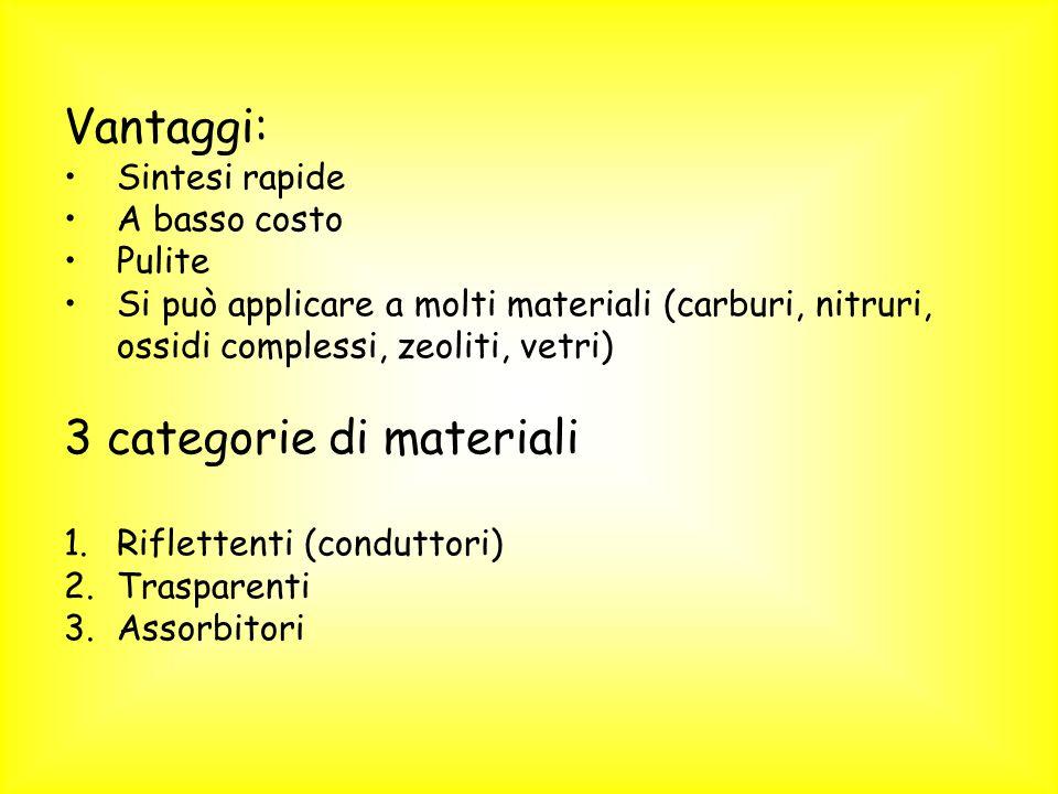 Vantaggi: Sintesi rapide A basso costo Pulite Si può applicare a molti materiali (carburi, nitruri, ossidi complessi, zeoliti, vetri) 3 categorie di m