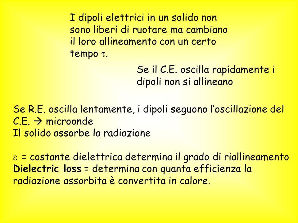 I dipoli elettrici in un solido non sono liberi di ruotare ma cambiano il loro allineamento con un certo tempo. Se R.E. oscilla lentamente, i dipoli s