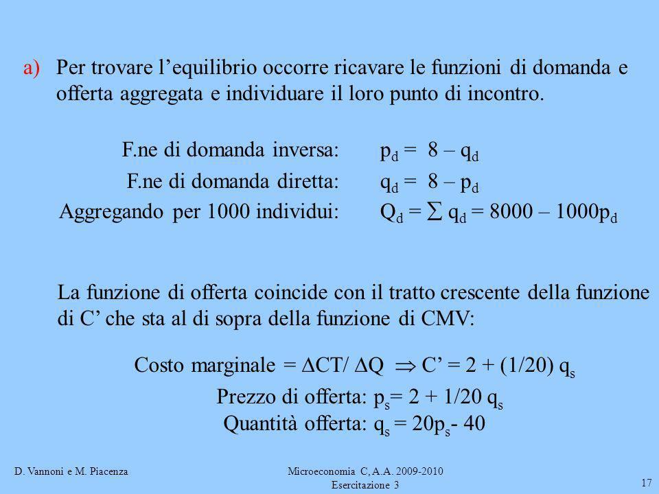 D. Vannoni e M. PiacenzaMicroeconomia C, A.A. 2009-2010 Esercitazione 3 17 a)Per trovare lequilibrio occorre ricavare le funzioni di domanda e offerta