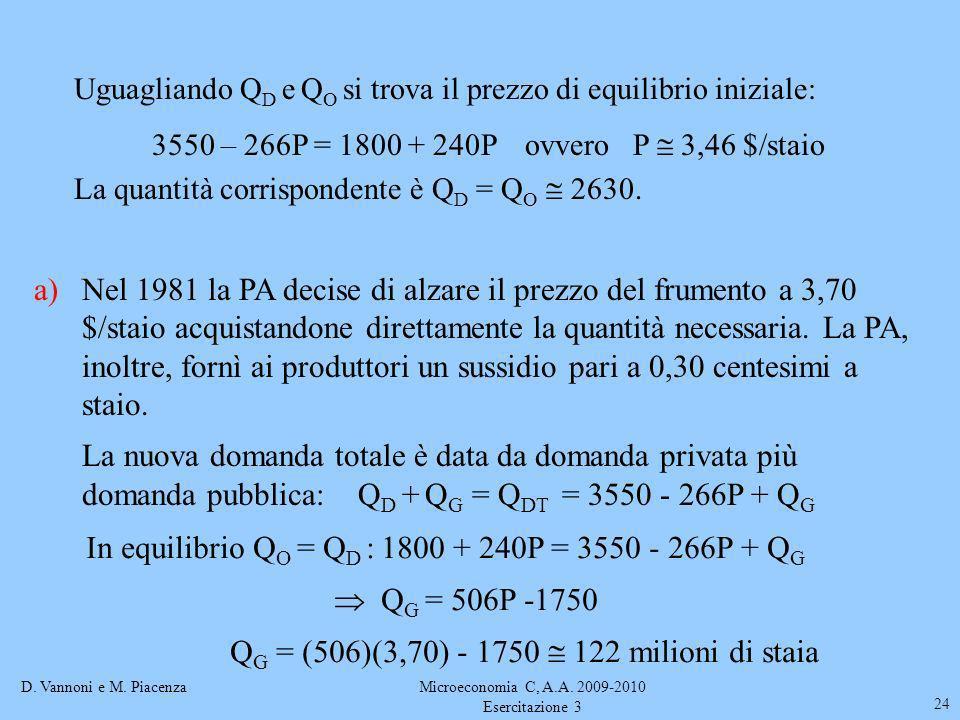 D. Vannoni e M. PiacenzaMicroeconomia C, A.A. 2009-2010 Esercitazione 3 24 a)Nel 1981 la PA decise di alzare il prezzo del frumento a 3,70 $/staio acq