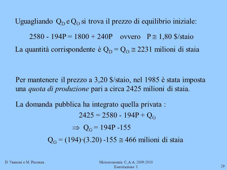 D. Vannoni e M. PiacenzaMicroeconomia C, A.A. 2009-2010 Esercitazione 3 29 Uguagliando Q D e Q O si trova il prezzo di equilibrio iniziale: 2580 - 194