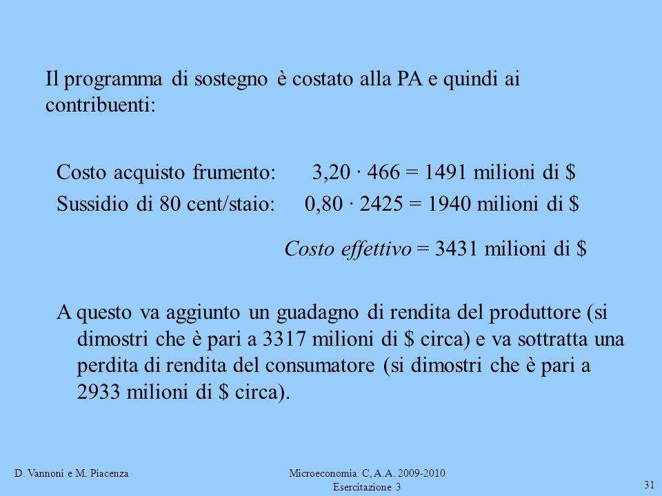D. Vannoni e M. PiacenzaMicroeconomia C, A.A. 2009-2010 Esercitazione 3 31 Costo acquisto frumento: 3,20 · 466 = 1491 milioni di $ Sussidio di 80 cent