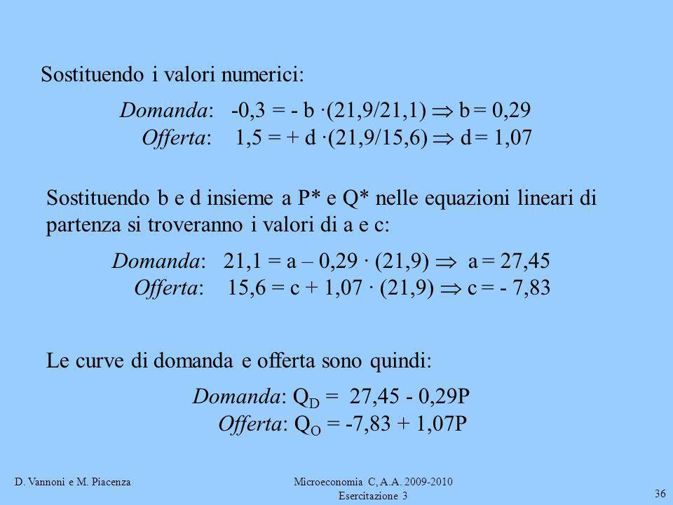 D. Vannoni e M. PiacenzaMicroeconomia C, A.A. 2009-2010 Esercitazione 3 36 Sostituendo i valori numerici: Domanda: -0,3 = - b ·(21,9/21,1) b = 0,29 Of