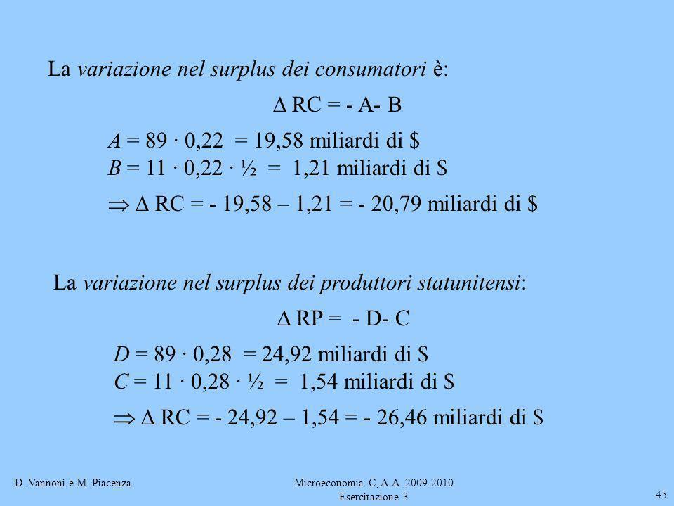 D. Vannoni e M. PiacenzaMicroeconomia C, A.A. 2009-2010 Esercitazione 3 45 La variazione nel surplus dei consumatori è: RC = - A- B A = 89 · 0,22 = 19